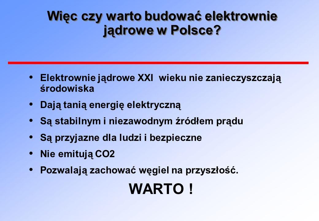 Więc czy warto budować elektrownie jądrowe w Polsce? Elektrownie jądrowe XXI wieku nie zanieczyszczają środowiska Dają tanią energię elektryczną Są st
