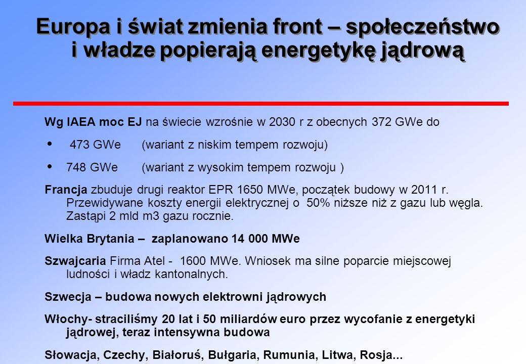 Europa i świat zmienia front – społeczeństwo i władze popierają energetykę jądrową Wg IAEA moc EJ na świecie wzrośnie w 2030 r z obecnych 372 GWe do 4