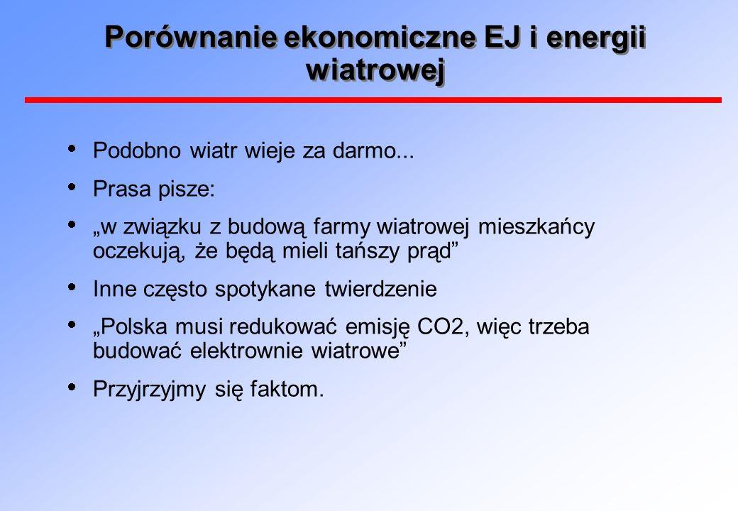 Porównanie ekonomiczne EJ i energii wiatrowej Podobno wiatr wieje za darmo... Prasa pisze: w związku z budową farmy wiatrowej mieszkańcy oczekują, że