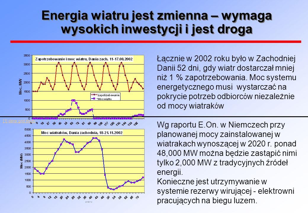 Energia wiatru jest zmienna – wymaga wysokich inwestycji i jest droga Łącznie w 2002 roku było w Zachodniej Danii 52 dni, gdy wiatr dostarczał mniej n