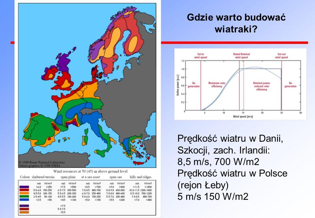 Prędkość wiatru w Danii, Szkocji, zach. Irlandii: 8,5 m/s, 700 W/m2 Prędkość wiatru w Polsce (rejon Łeby) 5 m/s 150 W/m2 Gdzie warto budować wiatraki?