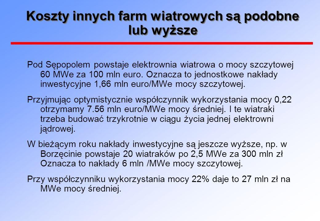 Koszty innych farm wiatrowych są podobne lub wyższe Pod Sępopolem powstaje elektrownia wiatrowa o mocy szczytowej 60 MWe za 100 mln euro. Oznacza to j