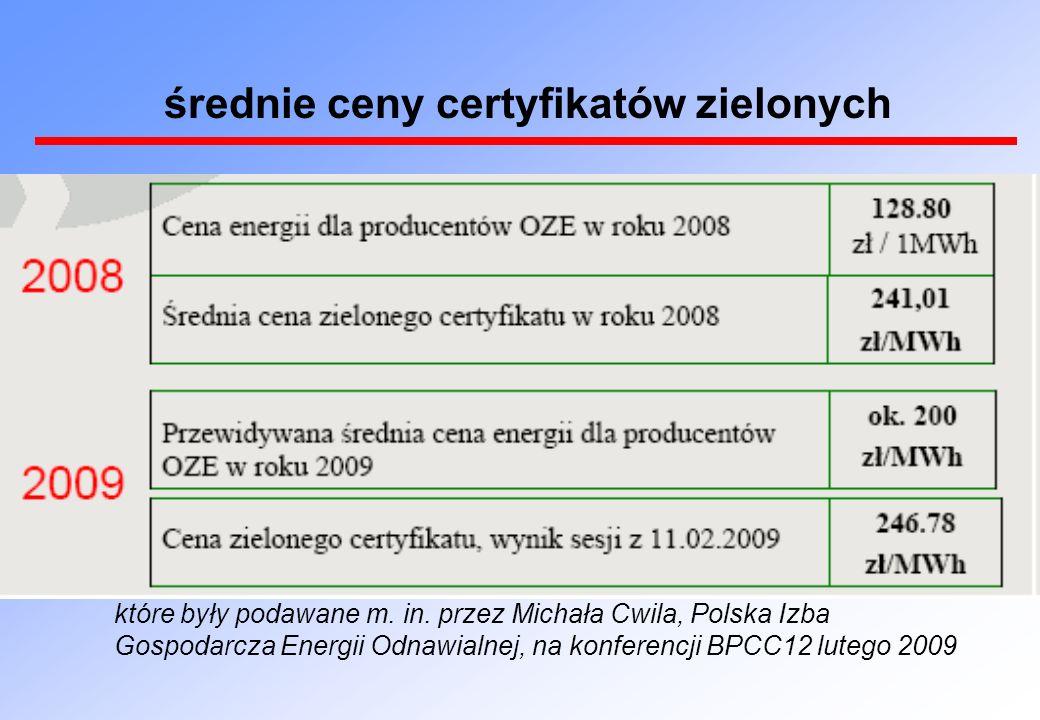 średnie ceny certyfikatów zielonych które były podawane m. in. przez Michała Cwila, Polska Izba Gospodarcza Energii Odnawialnej, na konferencji BPCC12