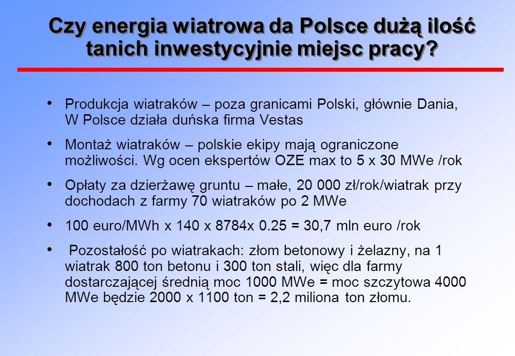 Czy energia wiatrowa da Polsce dużą ilość tanich inwestycyjnie miejsc pracy? Produkcja wiatraków – poza granicami Polski, głównie Dania, W Polsce dzia