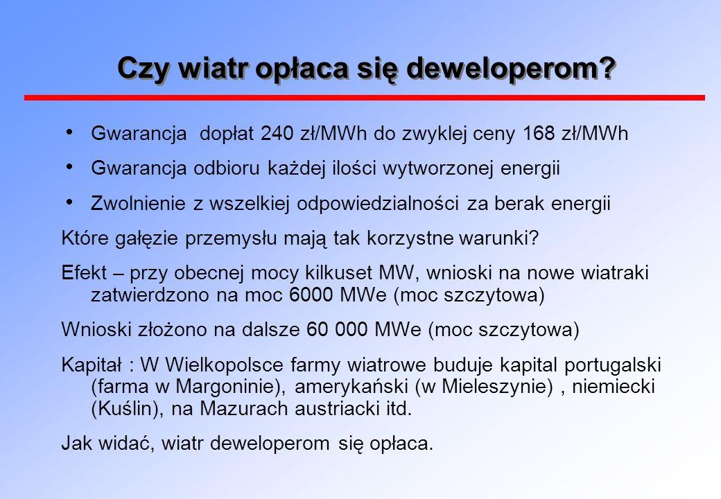 Czy wiatr opłaca się deweloperom? Gwarancja dopłat 240 zł/MWh do zwyklej ceny 168 zł/MWh Gwarancja odbioru każdej ilości wytworzonej energii Zwolnieni