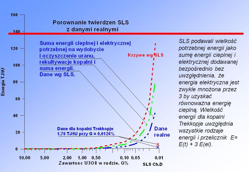 SLS podawali wielkość potrzebnej energii jako sumę energii cieplnej i elektrycznej dodawanej bezpośrednio bez uwzględnienia, że energia elektryczna je