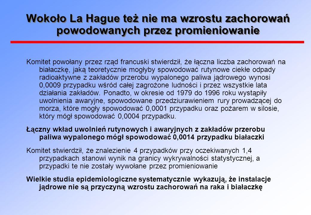 Wokoło La Hague też nie ma wzrostu zachorowań powodowanych przez promieniowanie Komitet powołany przez rząd francuski stwierdził, że łączna liczba zac
