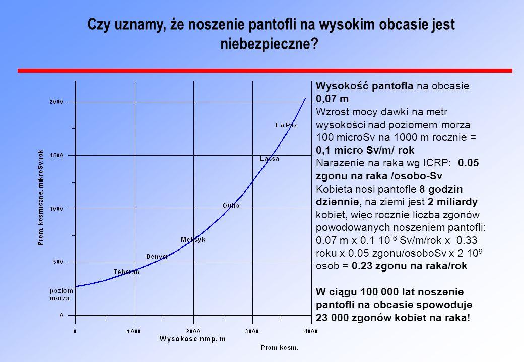 Wysokość pantofla na obcasie 0,07 m Wzrost mocy dawki na metr wysokości nad poziomem morza 100 microSv na 1000 m rocznie = 0,1 micro Sv/m/ rok Narazen