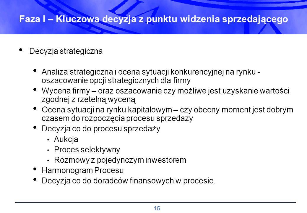 15 Faza I – Kluczowa decyzja z punktu widzenia sprzedającego Decyzja strategiczna Analiza strategiczna i ocena sytuacji konkurencyjnej na rynku - osza