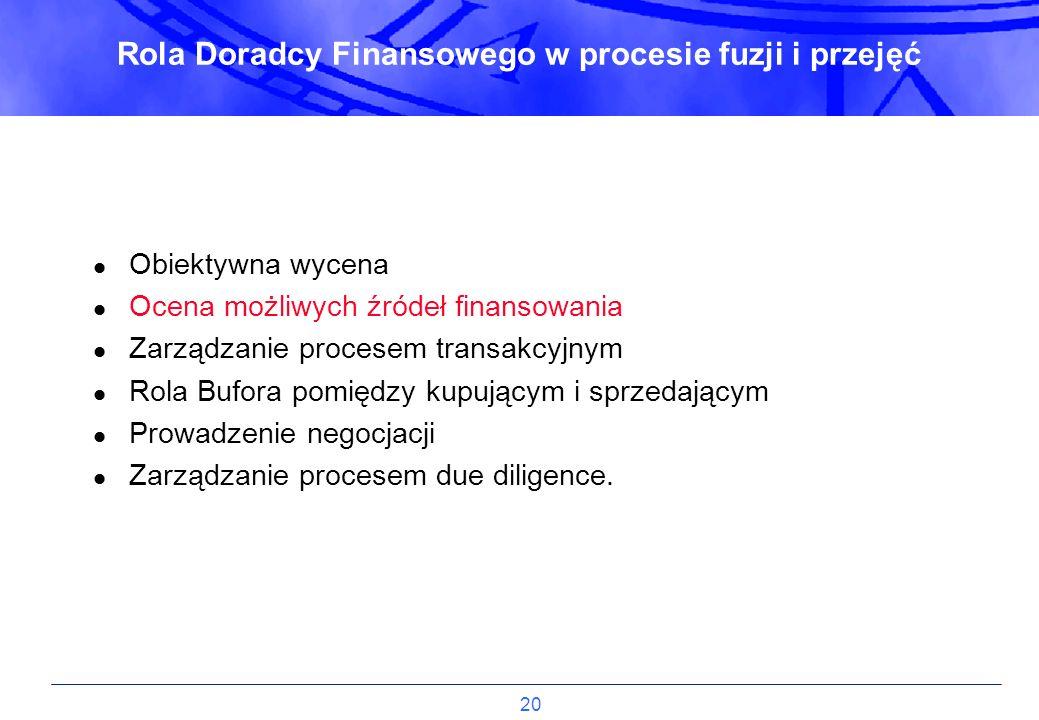 20 Rola Doradcy Finansowego w procesie fuzji i przejęć Obiektywna wycena Ocena możliwych źródeł finansowania Zarządzanie procesem transakcyjnym Rola B