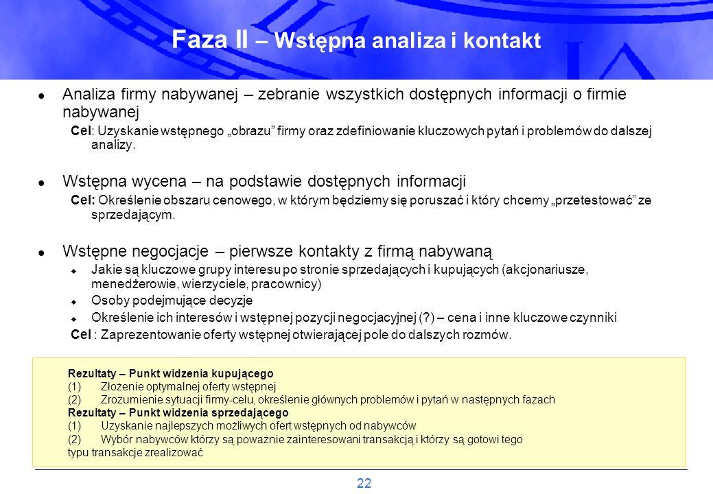 22 Faza II – Wstępna analiza i kontakt Analiza firmy nabywanej – zebranie wszystkich dostępnych informacji o firmie nabywanej Cel: Uzyskanie wstępnego