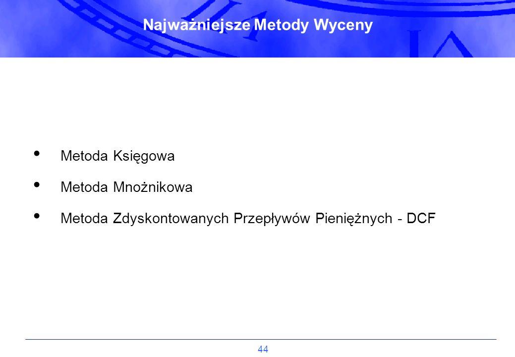 44 Najważniejsze Metody Wyceny Metoda Księgowa Metoda Mnożnikowa Metoda Zdyskontowanych Przepływów Pieniężnych - DCF