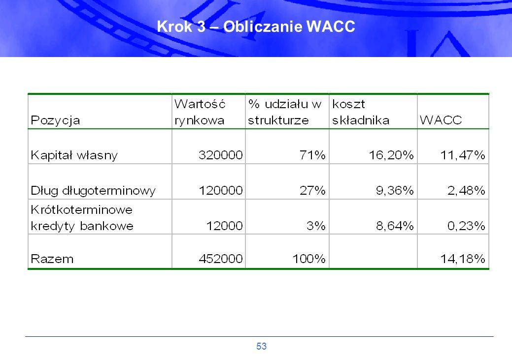 53 Krok 3 – Obliczanie WACC