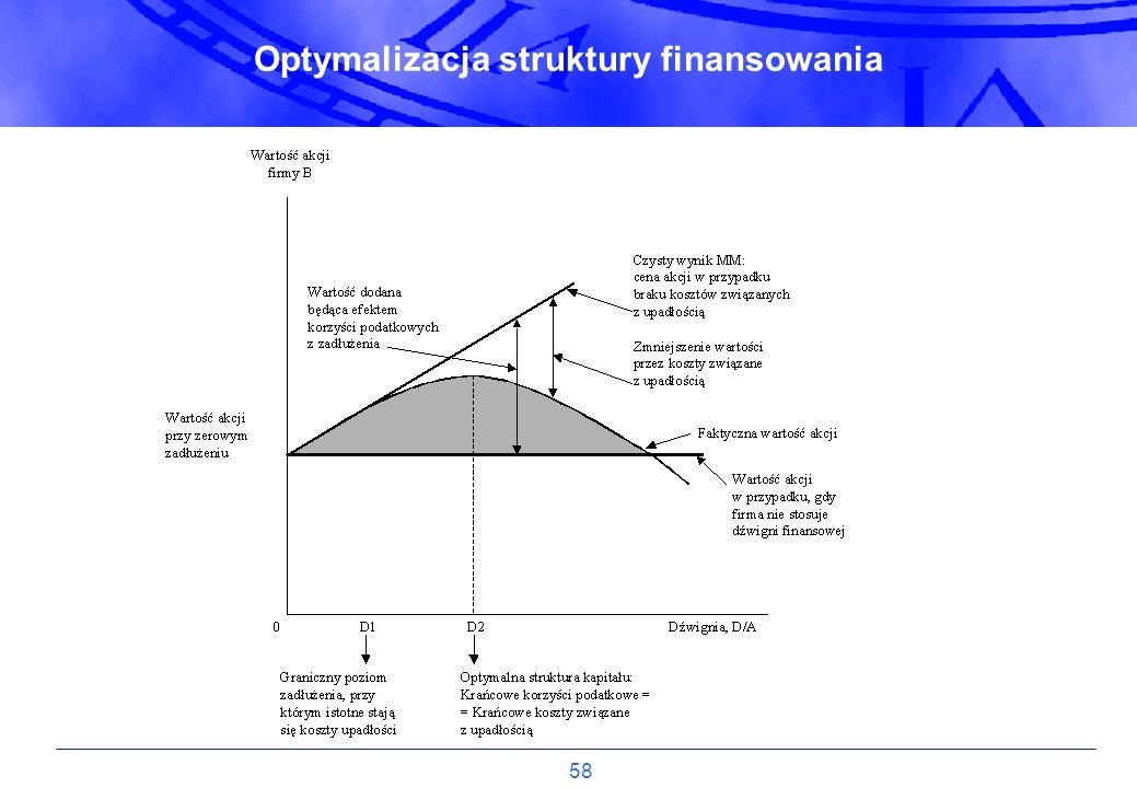 58 Optymalizacja struktury finansowania
