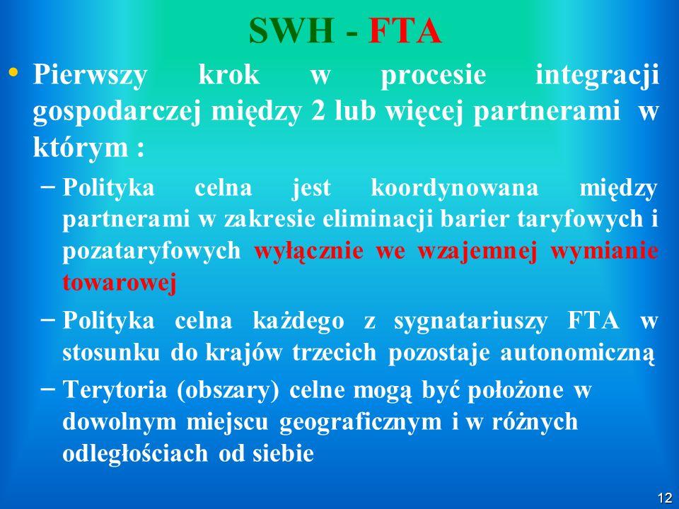 12 SWH - FTA Pierwszy krok w procesie integracji gospodarczej między 2 lub więcej partnerami w którym : – – Polityka celna jest koordynowana między pa