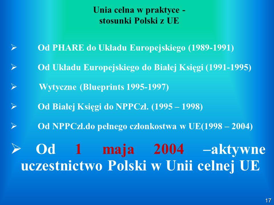 17 Unia celna w praktyce - stosunki Polski z UE Od PHARE do Układu Europejskiego (1989-1991) Od Układu Europejskiego do Białej Księgi (1991-1995) Wyty