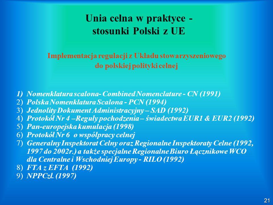 21 Unia celna w praktyce - stosunki Polski z UE Implementacja regulacji z Układu stowarzyszeniowego do polskiej polityki celnej 1) Nomenklatura scalon