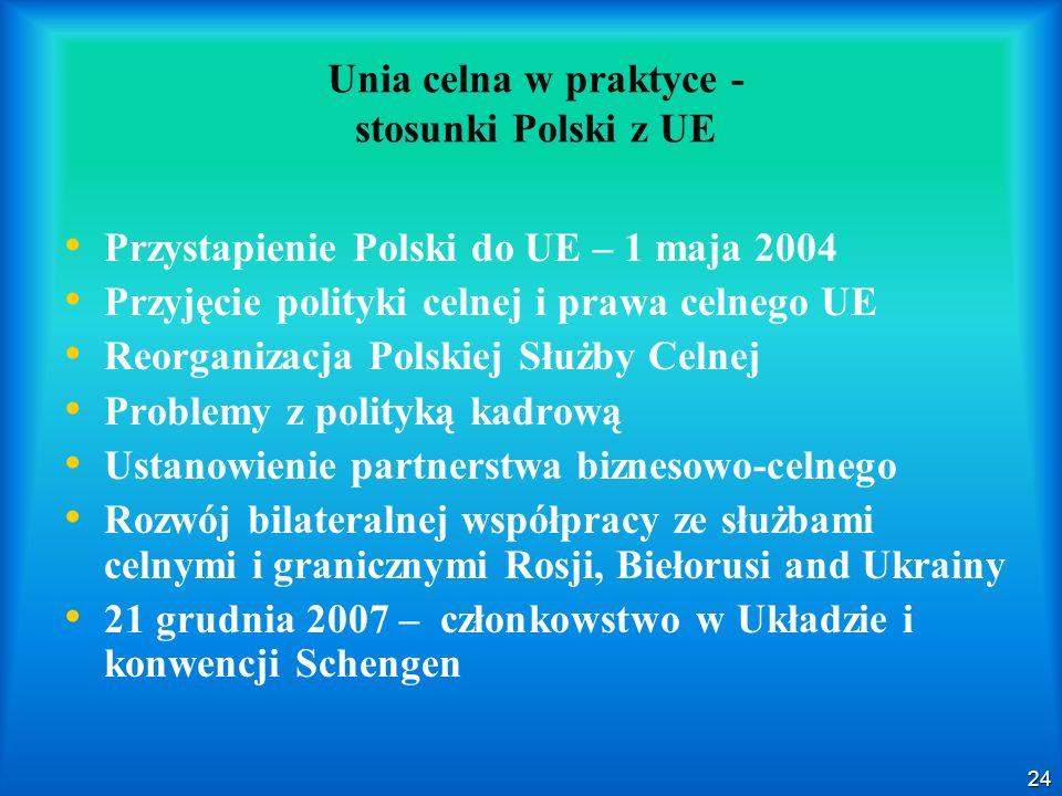 24 Unia celna w praktyce - stosunki Polski z UE Przystapienie Polski do UE – 1 maja 2004 Przyjęcie polityki celnej i prawa celnego UE Reorganizacja Po