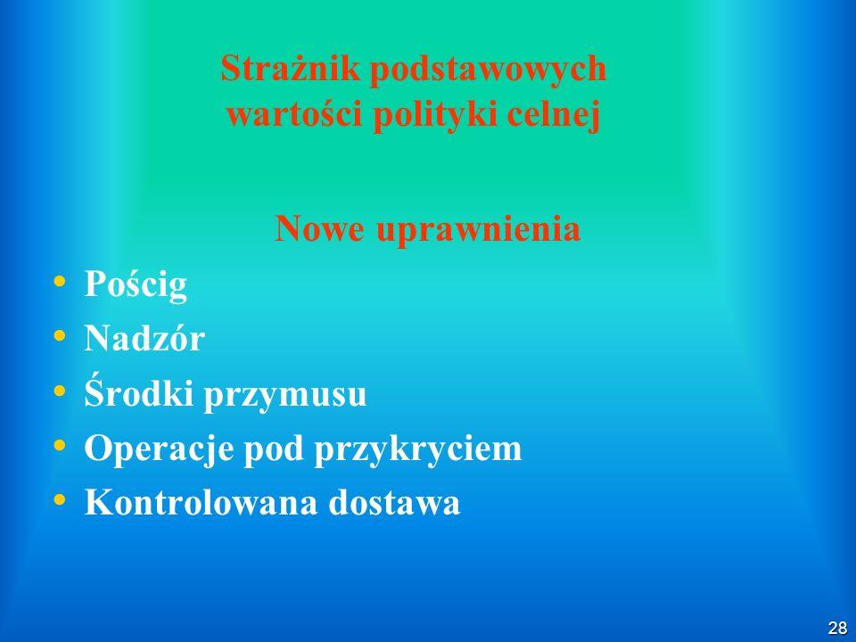 28 Strażnik podstawowych wartości polityki celnej Nowe uprawnienia Pościg Nadzór Środki przymusu Operacje pod przykryciem Kontrolowana dostawa