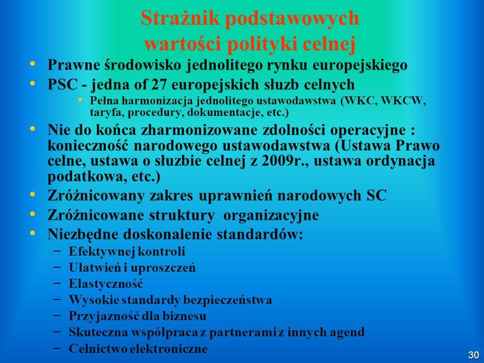 30 Strażnik podstawowych wartości polityki celnej Prawne środowisko jednolitego rynku europejskiego PSC - jedna of 27 europejskich słuzb celnych Pełna