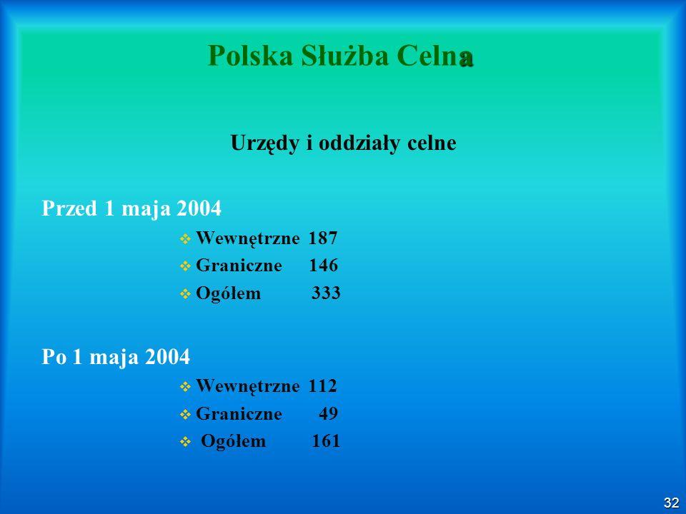 32 a Polska Służba Celna Urzędy i oddziały celne Przed 1 maja 2004 Wewnętrzne 187 Graniczne 146 Ogółem 333 Po 1 maja 2004 Wewnętrzne 112 Graniczne 49