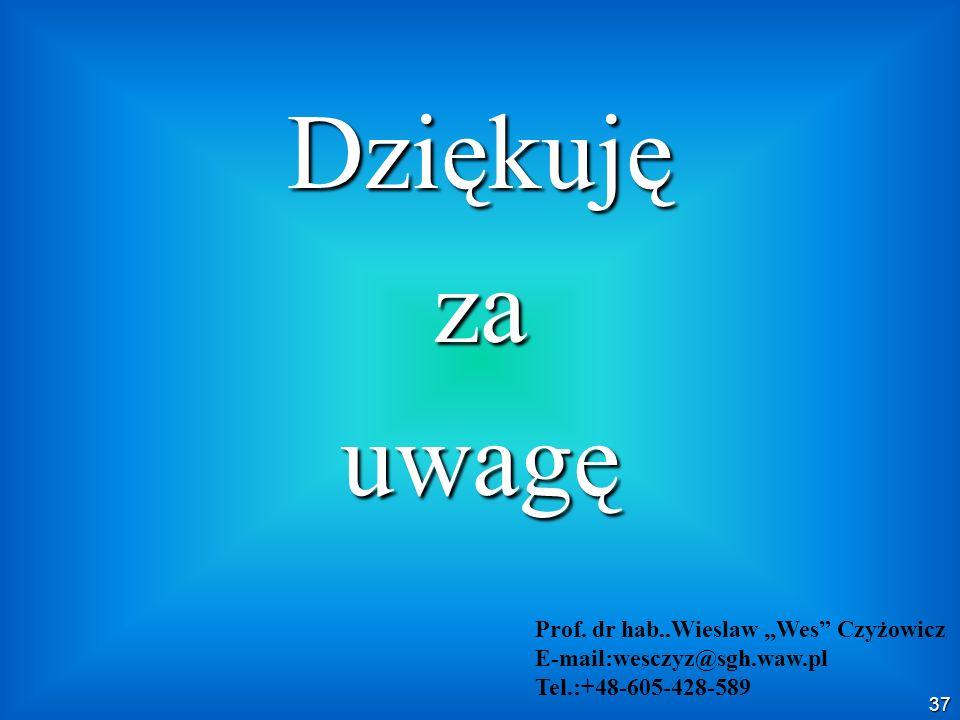 37 Dziękujęzauwagę Prof. dr hab..Wieslaw Wes Czyżowicz E-mail:wesczyz@sgh.waw.pl Tel.:+48-605-428-589