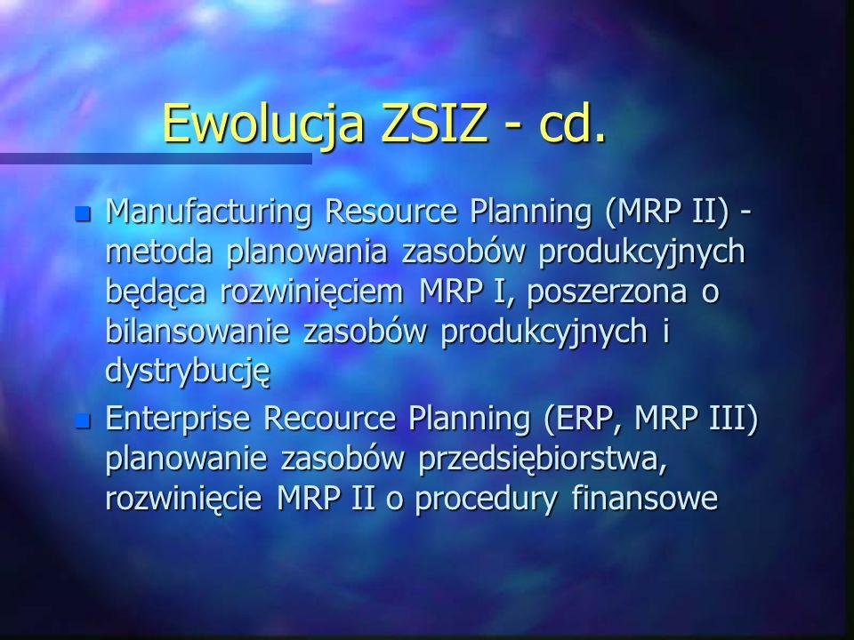 Ewolucja ZSIZ - cd. n Manufacturing Resource Planning (MRP II) - metoda planowania zasobów produkcyjnych będąca rozwinięciem MRP I, poszerzona o bilan