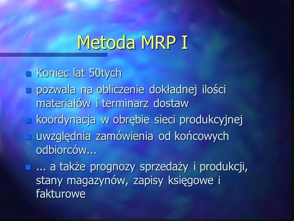 Metoda MRP I n Koniec lat 50tych n pozwala na obliczenie dokładnej ilości materiałów i terminarz dostaw n koordynacja w obrębie sieci produkcyjnej n uwzględnia zamówienia od końcowych odbiorców...