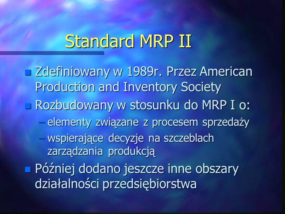 Standard MRP II n Zdefiniowany w 1989r. Przez American Production and Inventory Society n Rozbudowany w stosunku do MRP I o: –elementy związane z proc