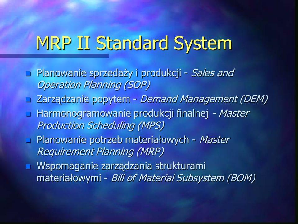 MRP II Standard System n Planowanie sprzedaży i produkcji - Sales and Operation Planning (SOP) n Zarządzanie popytem - Demand Management (DEM) n Harmonogramowanie produkcji finalnej - Master Production Scheduling (MPS) n Planowanie potrzeb materiałowych - Master Requirement Planning (MRP) n Wspomaganie zarządzania strukturami materiałowymi - Bill of Material Subsystem (BOM)