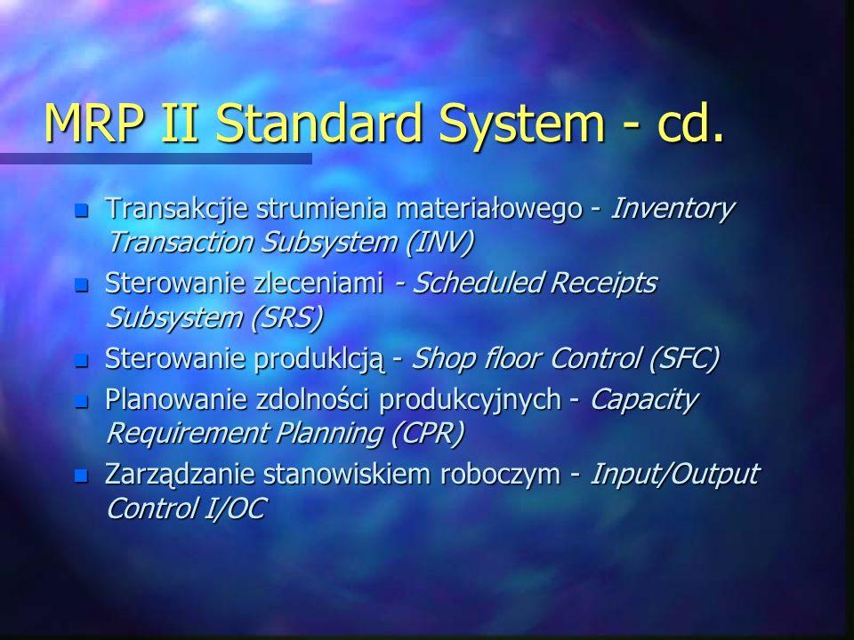 MRP II Standard System - cd. n Transakcjie strumienia materiałowego - Inventory Transaction Subsystem (INV) n Sterowanie zleceniami - Scheduled Receip