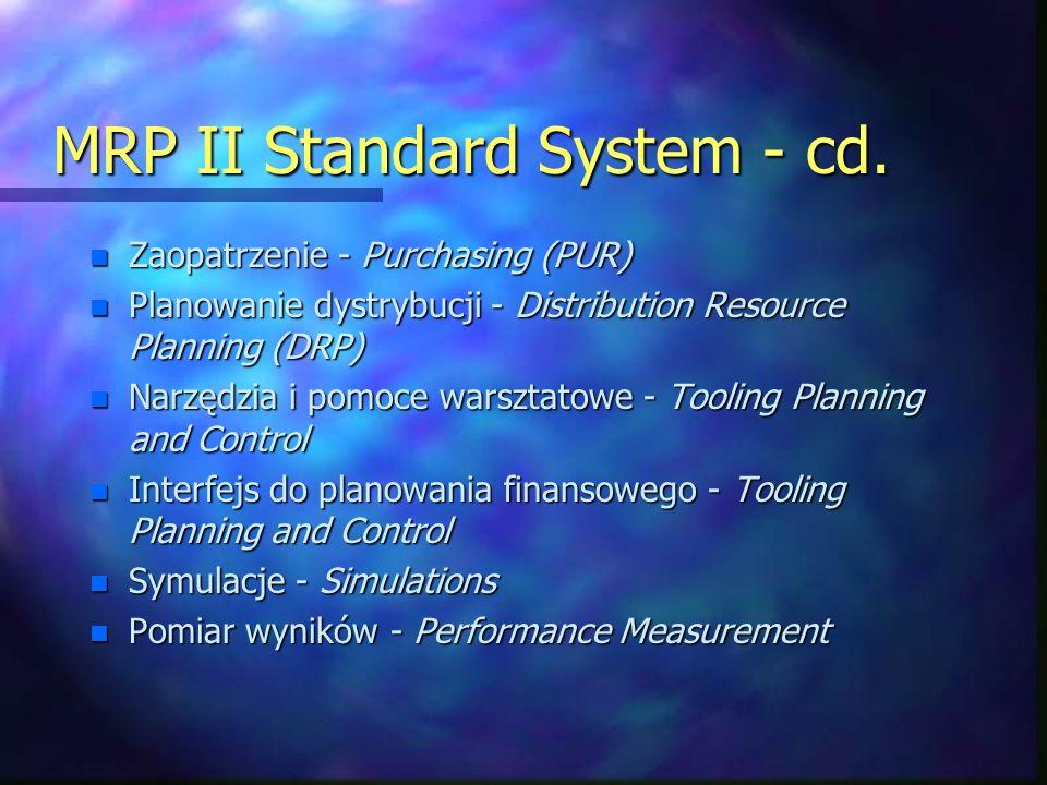 MRP II Standard System - cd. n Zaopatrzenie - Purchasing (PUR) n Planowanie dystrybucji - Distribution Resource Planning (DRP) n Narzędzia i pomoce wa