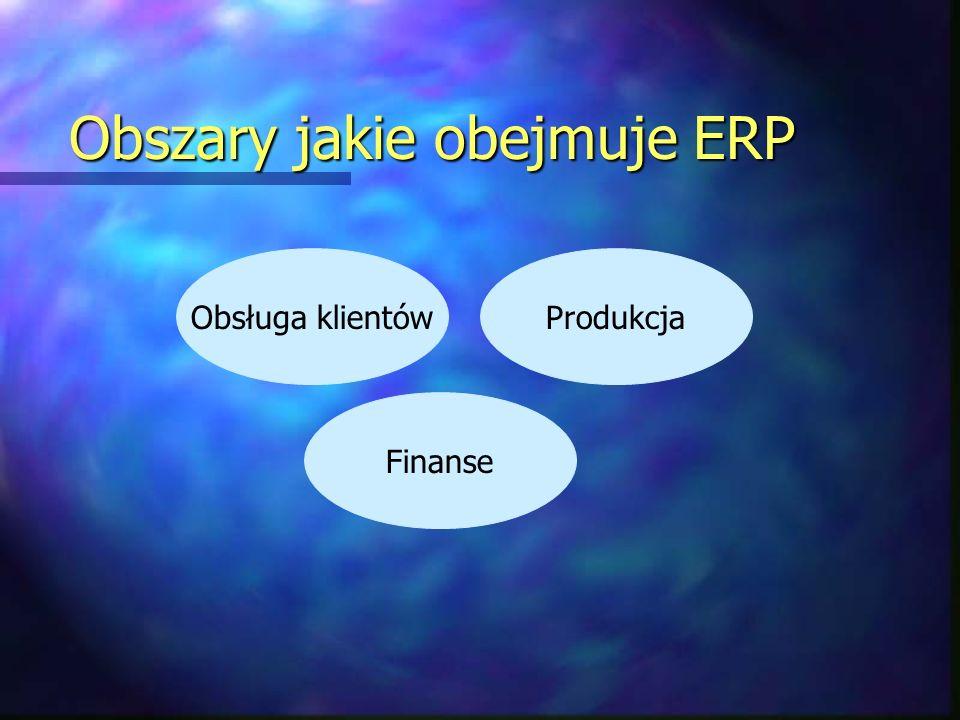 Obszary jakie obejmuje ERP Obsługa klientówProdukcja Finanse