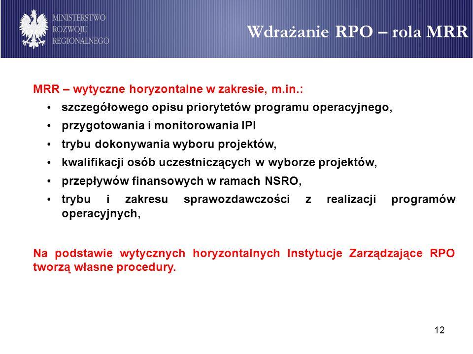 12 MRR – wytyczne horyzontalne w zakresie, m.in.: szczegółowego opisu priorytetów programu operacyjnego, przygotowania i monitorowania IPI trybu dokon