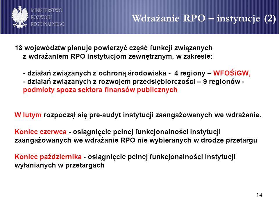 14 13 województw planuje powierzyć część funkcji związanych z wdrażaniem RPO instytucjom zewnętrznym, w zakresie: - działań związanych z ochroną środo