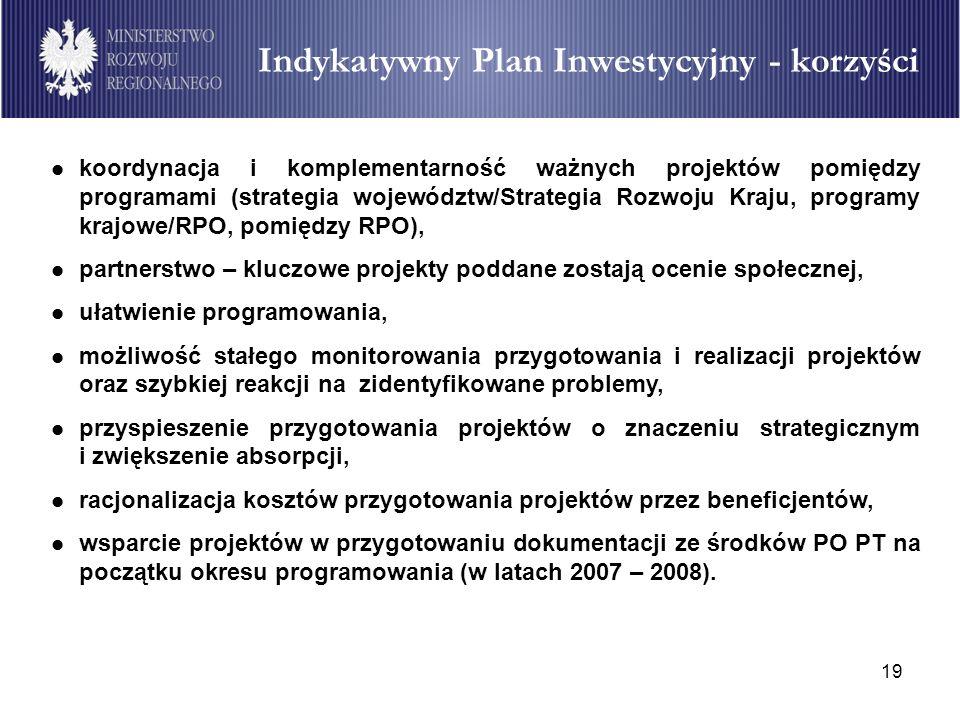 19 Indykatywny Plan Inwestycyjny - korzyści koordynacja i komplementarność ważnych projektów pomiędzy programami (strategia województw/Strategia Rozwo