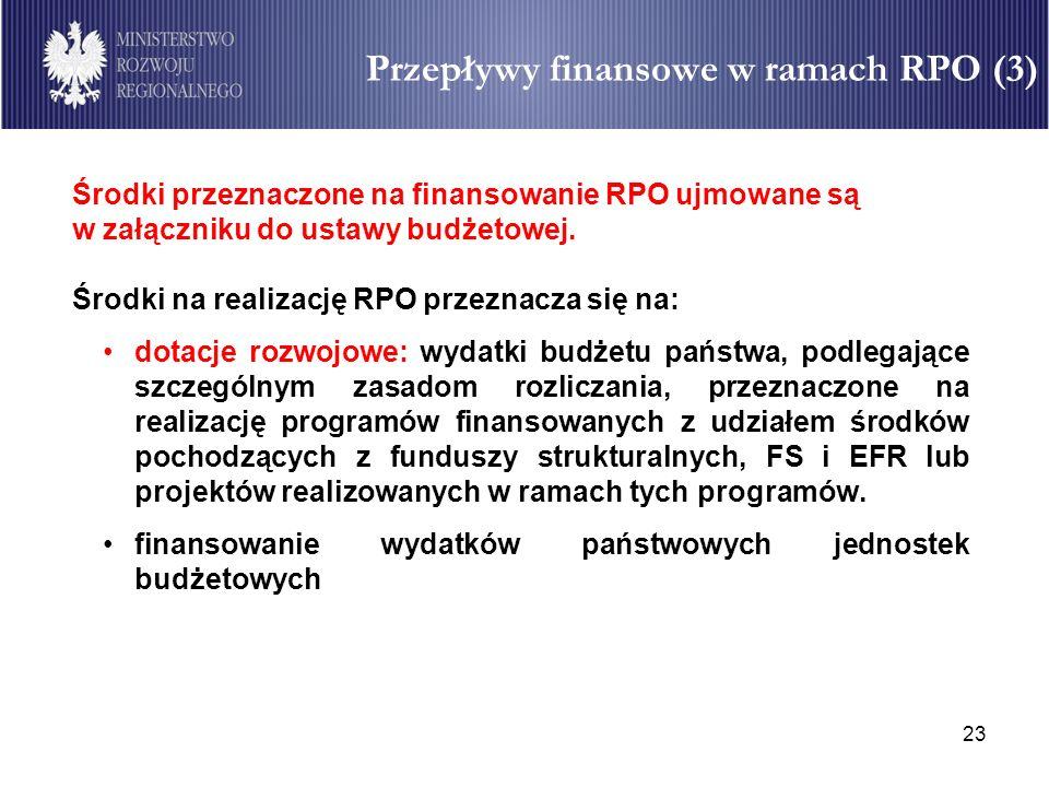 23 Przepływy finansowe w ramach RPO (3) Środki przeznaczone na finansowanie RPO ujmowane są w załączniku do ustawy budżetowej. Środki na realizację RP