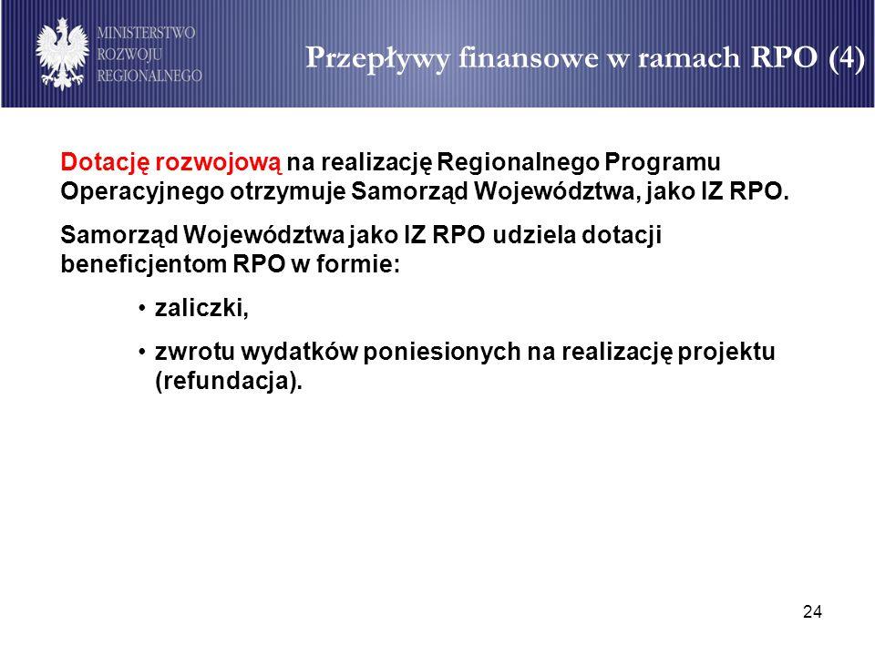 24 Przepływy finansowe w ramach RPO (4) Dotację rozwojową na realizację Regionalnego Programu Operacyjnego otrzymuje Samorząd Województwa, jako IZ RPO