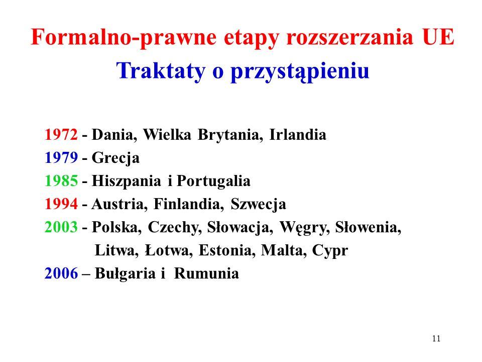 1972 - Dania, Wielka Brytania, Irlandia 1979 - Grecja 1985 - Hiszpania i Portugalia 1994 - Austria, Finlandia, Szwecja 2003 - Polska, Czechy, Słowacja