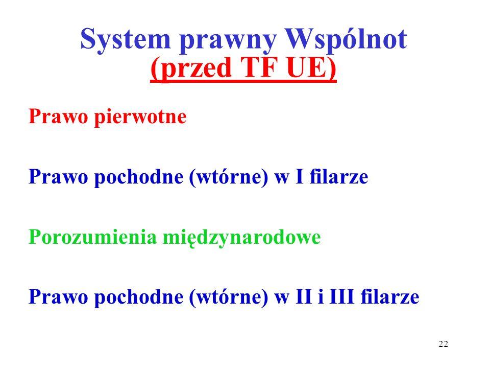 System prawny Wspólnot (przed TF UE) Prawo pierwotne Prawo pochodne (wtórne) w I filarze Porozumienia międzynarodowe Prawo pochodne (wtórne) w II i II