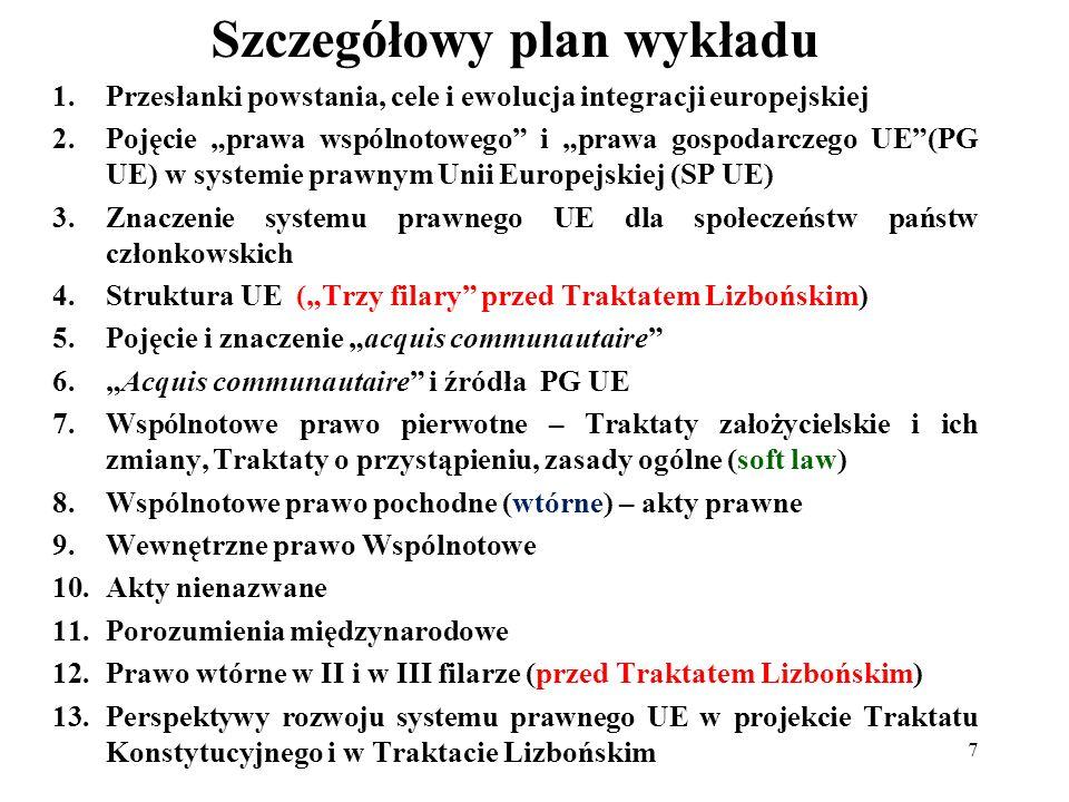 Szczegółowy plan wykładu 1.Przesłanki powstania, cele i ewolucja integracji europejskiej 2.Pojęcie prawa wspólnotowego i prawa gospodarczego UE(PG UE)