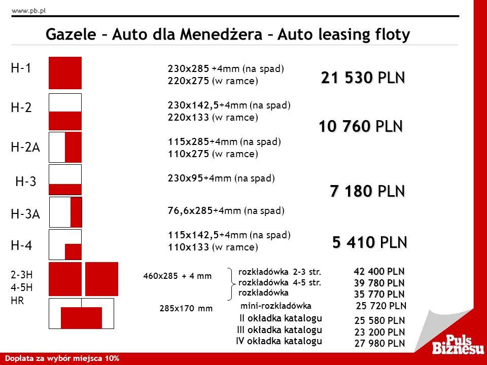 230x285 +4mm (na spad) 220x275 (w ramce) 230x142,5+4mm (na spad) 220x133 (w ramce) 115x285+4mm (na spad) 110x275 (w ramce) 115x142,5+4mm (na spad) 110