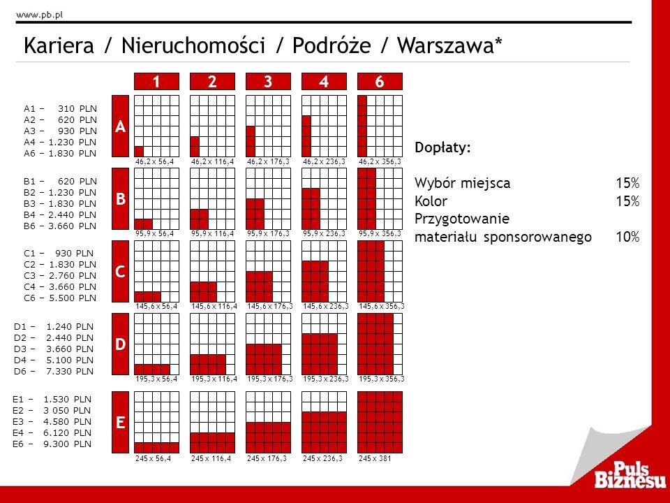 A1 – 310 PLN A2 – 620 PLN A3 – 930 PLN A4 – 1.230 PLN A6 – 1.830 PLN B1 – 620 PLN B2 – 1.230 PLN B3 – 1.830 PLN B4 – 2.440 PLN B6 – 3.660 PLN C1 – 930