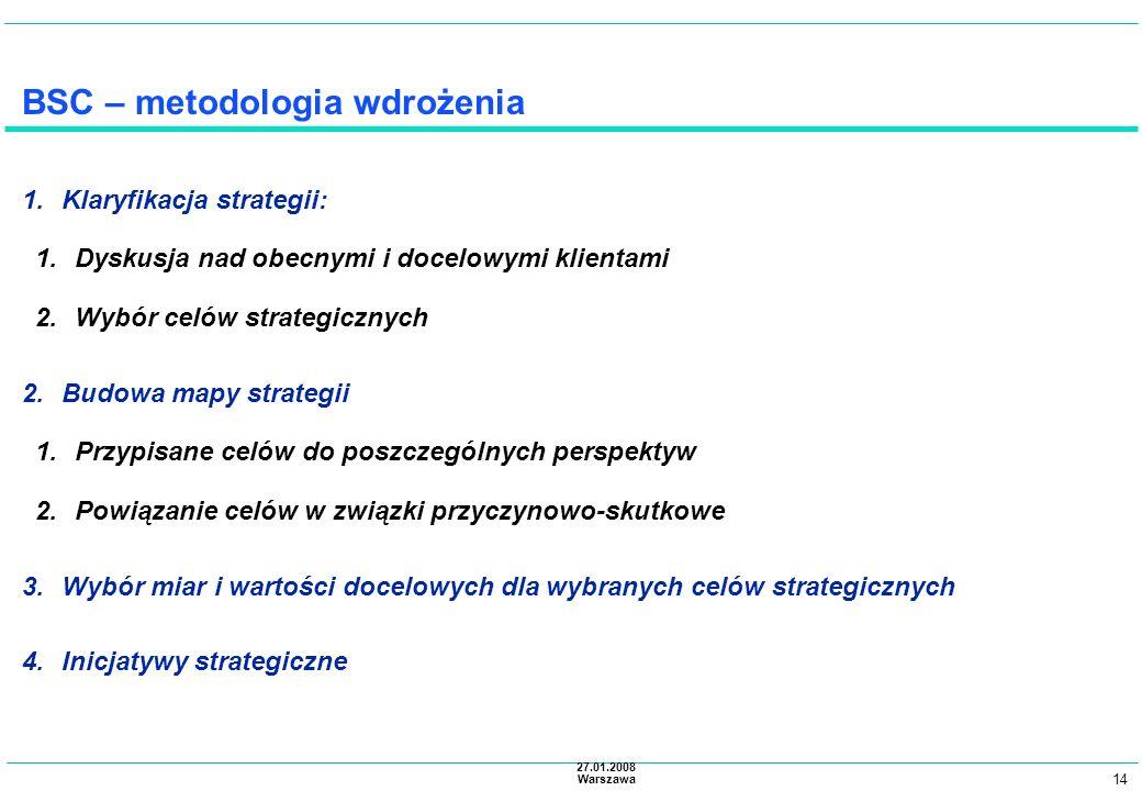 14 27.01.2008 Warszawa BSC – metodologia wdrożenia 1.Klaryfikacja strategii: 1.Dyskusja nad obecnymi i docelowymi klientami 2.Wybór celów strategiczny