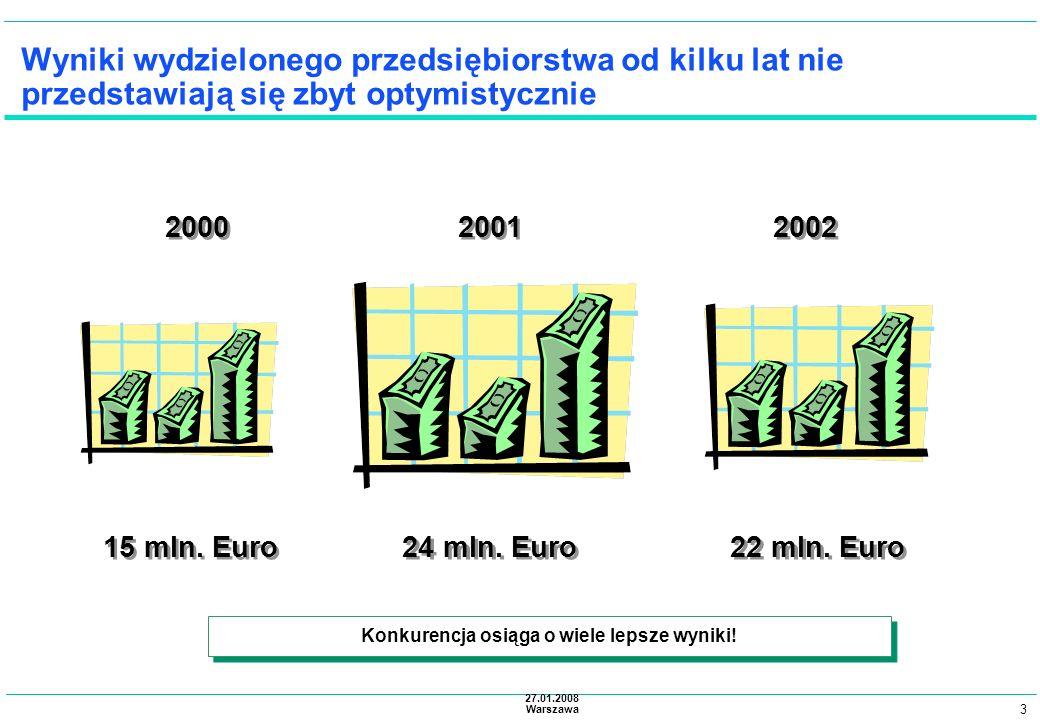 3 27.01.2008 Warszawa Wyniki wydzielonego przedsiębiorstwa od kilku lat nie przedstawiają się zbyt optymistycznie 2000 15 mln. Euro 2001 2002 24 mln.