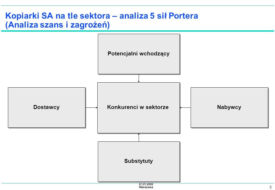 5 27.01.2008 Warszawa Kopiarki SA na tle sektora – analiza 5 sił Portera (Analiza szans i zagrożeń) Konkurenci w sektorze Potencjalni wchodzący Nabywc