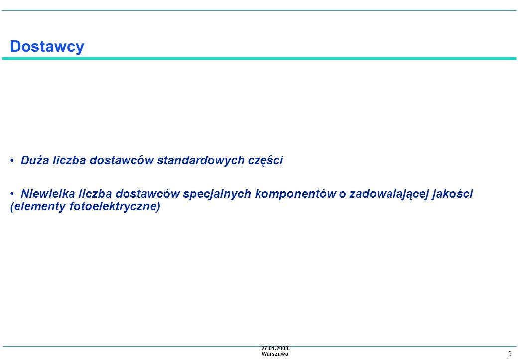 9 27.01.2008 Warszawa Dostawcy Duża liczba dostawców standardowych części Niewielka liczba dostawców specjalnych komponentów o zadowalającej jakości (