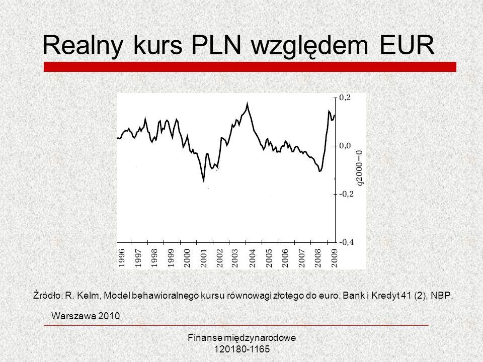 Finanse międzynarodowe 120180-1165 Realny kurs PLN względem EUR Źródło: R. Kelm, Model behawioralnego kursu równowagi złotego do euro, Bank i Kredyt 4