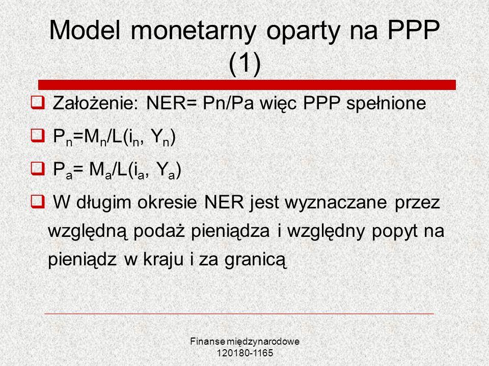 Finanse międzynarodowe 120180-1165 Model monetarny oparty na PPP (1) Założenie: NER= Pn/Pa więc PPP spełnione P n =M n /L(i n, Y n ) P a = M a /L(i a,