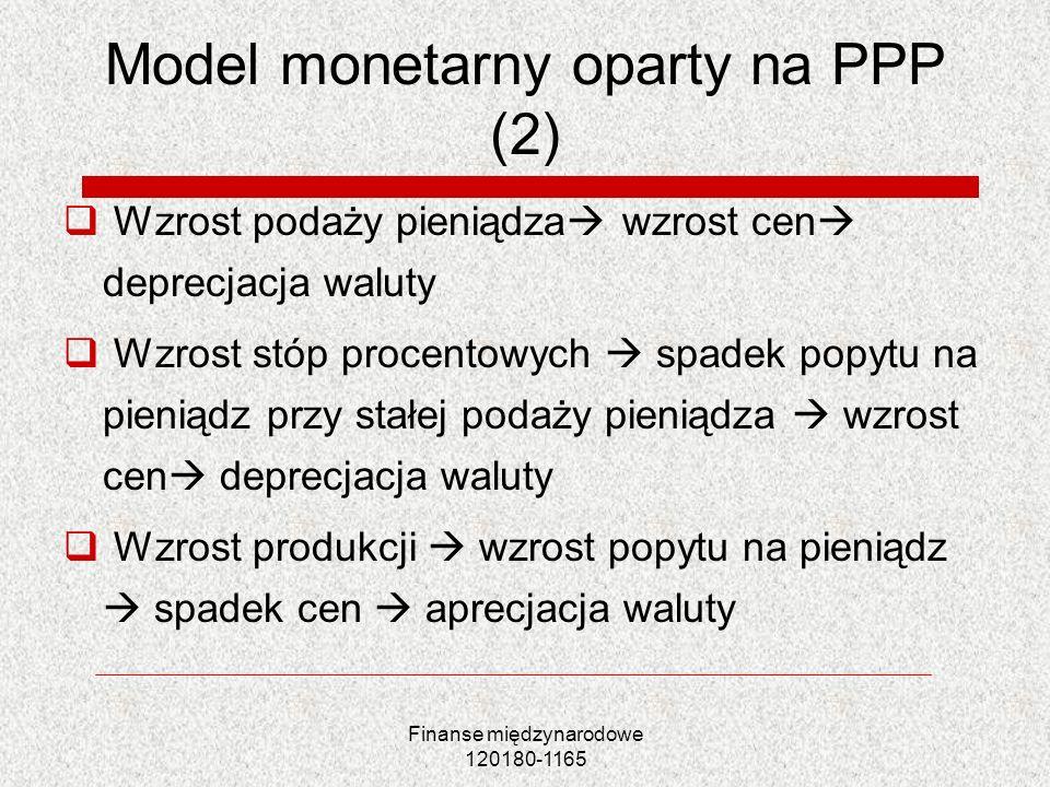 Finanse międzynarodowe 120180-1165 Model monetarny oparty na PPP (2) Wzrost podaży pieniądza wzrost cen deprecjacja waluty Wzrost stóp procentowych sp